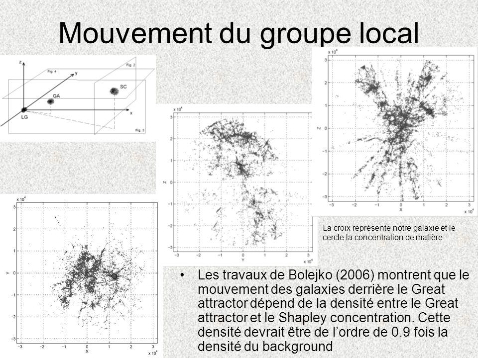 Mouvement du groupe local