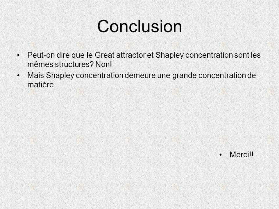 Conclusion Peut-on dire que le Great attractor et Shapley concentration sont les mêmes structures Non!
