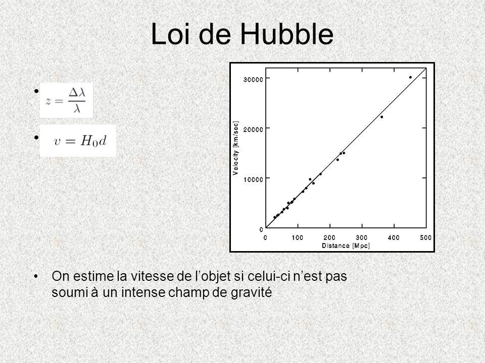 Loi de Hubble Z. v.