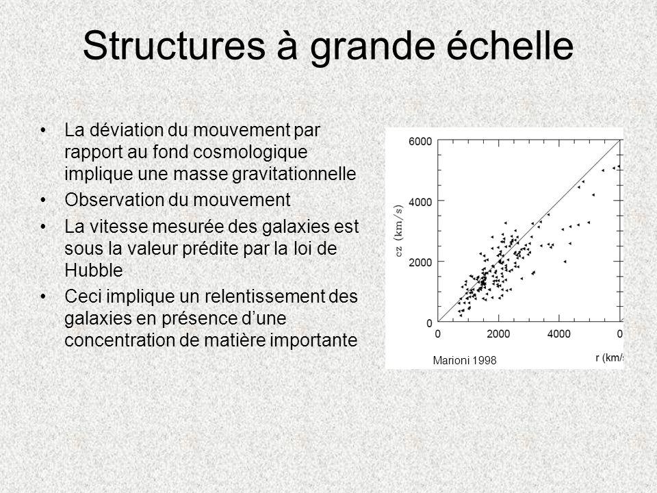 Structures à grande échelle