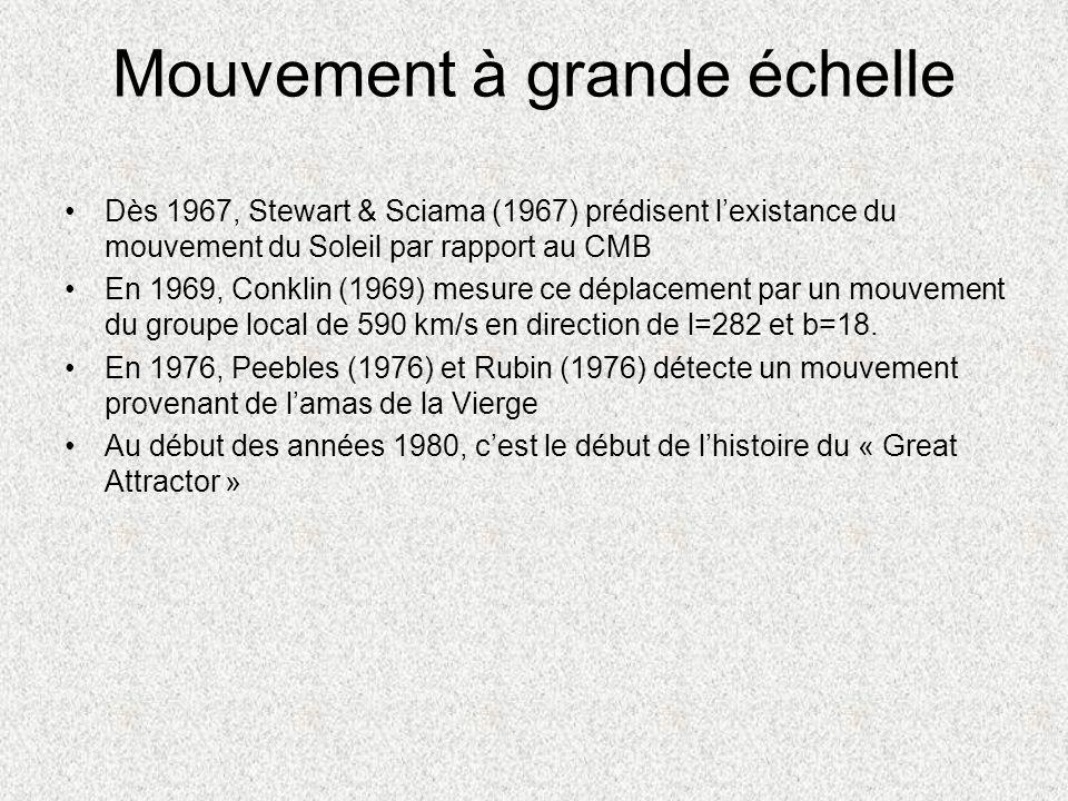 Mouvement à grande échelle