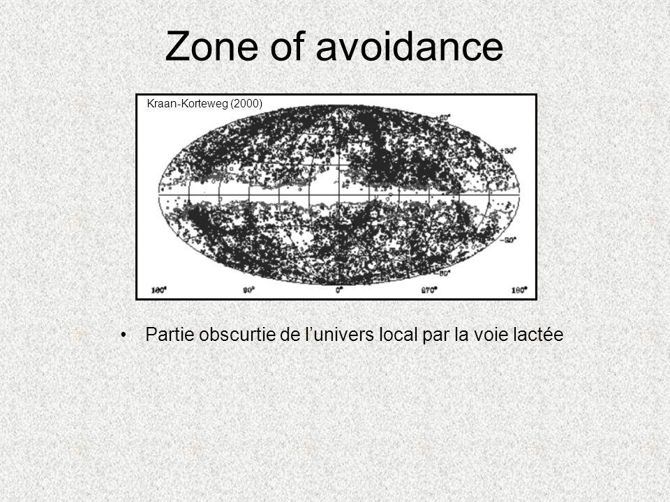 Zone of avoidance Kraan-Korteweg (2000) Partie obscurtie de l'univers local par la voie lactée
