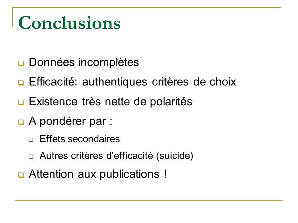 Conclusions Données incomplètes