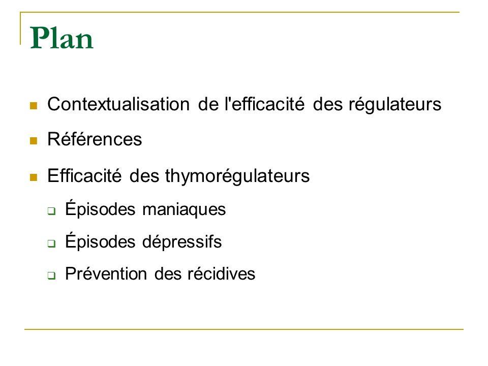 Plan Contextualisation de l efficacité des régulateurs Références