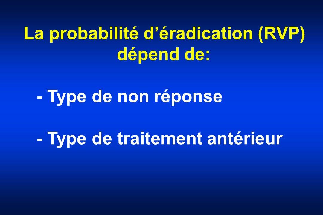 - Type de traitement antérieur