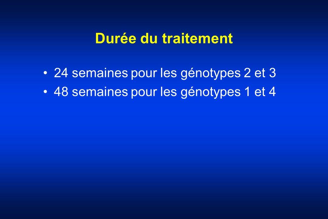 Durée du traitement 24 semaines pour les génotypes 2 et 3