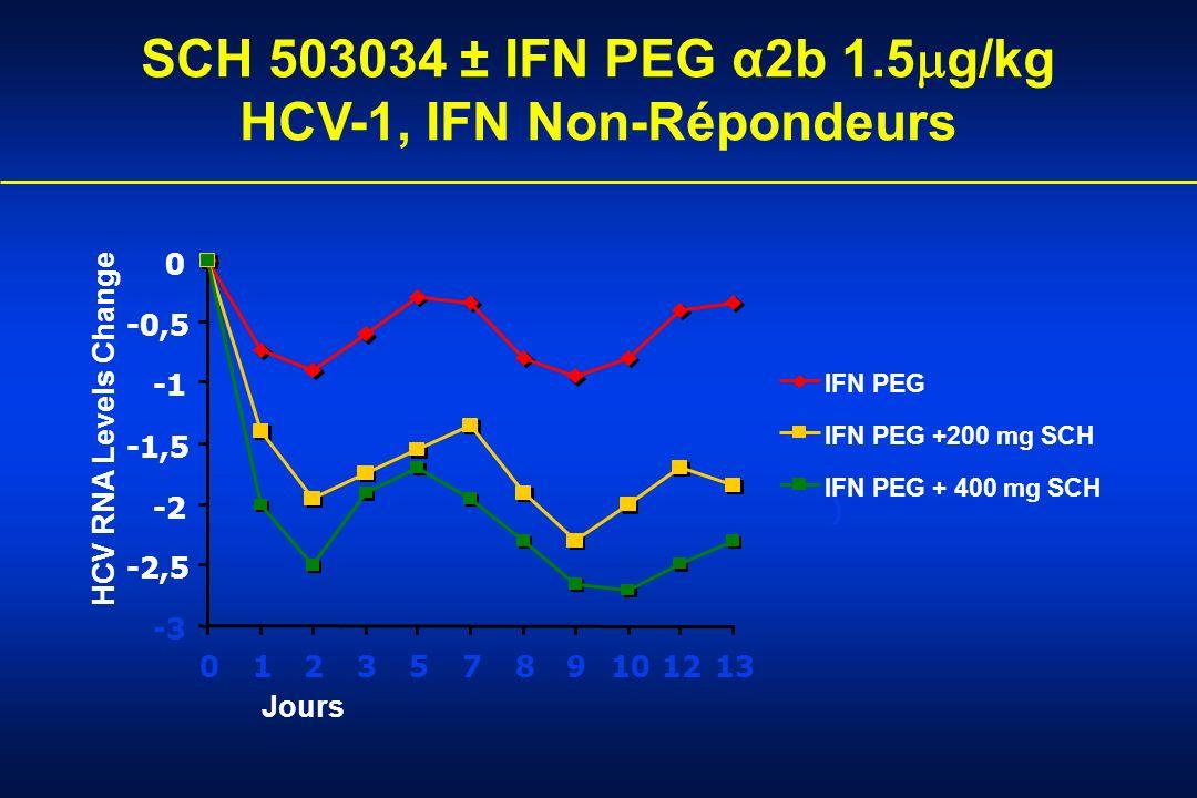 SCH 503034 ± IFN PEG α2b 1.5g/kg HCV-1, IFN Non-Répondeurs