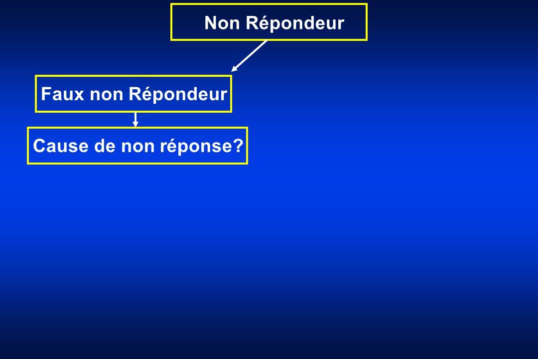 Non Répondeur Faux non Répondeur Cause de non réponse