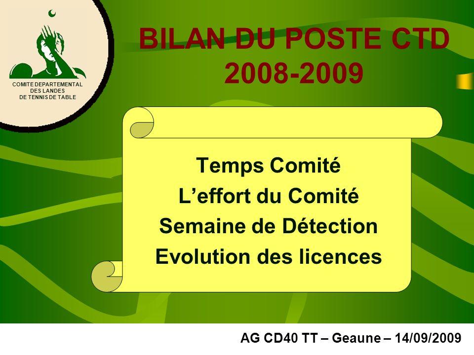 Evolution des licences