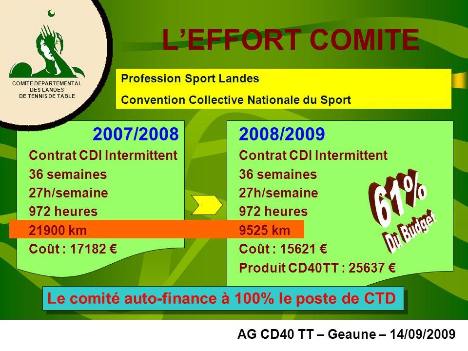 L'EFFORT COMITE 61% Du Budget 2007/2008 2008/2009