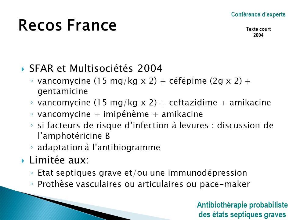 Recos France SFAR et Multisociétés 2004 Limitée aux: