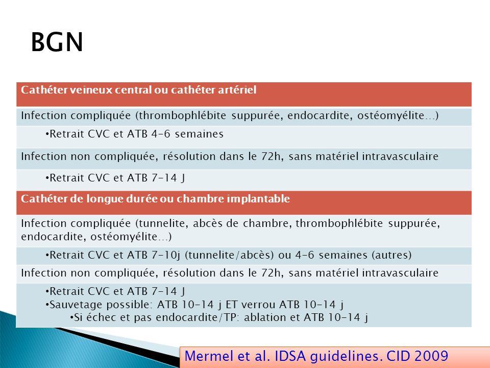 BGN Mermel et al. IDSA guidelines. CID 2009