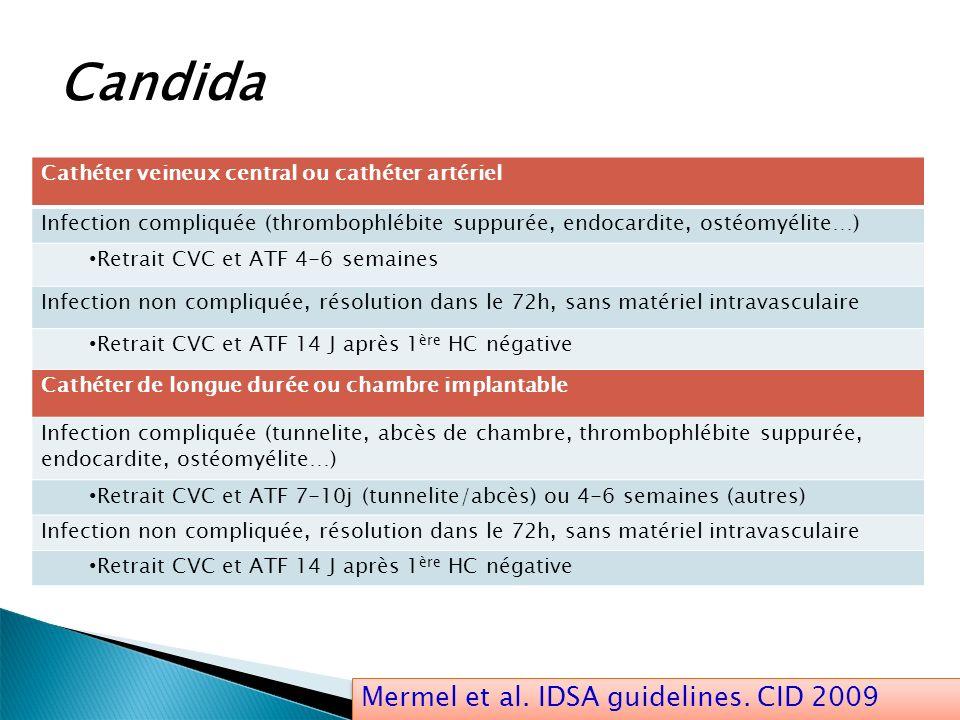 Candida Mermel et al. IDSA guidelines. CID 2009