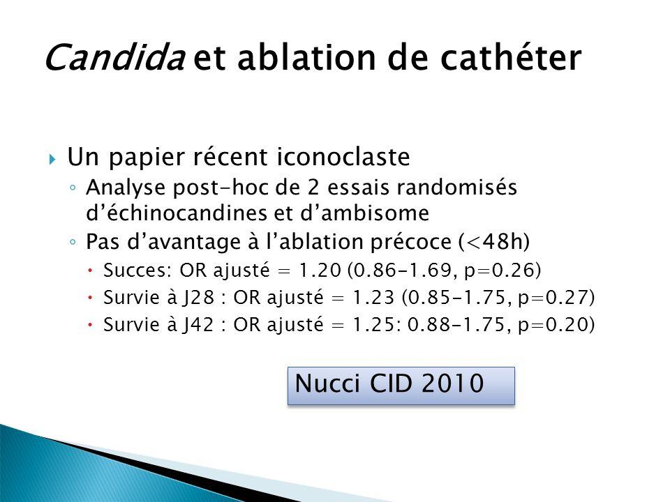 Candida et ablation de cathéter