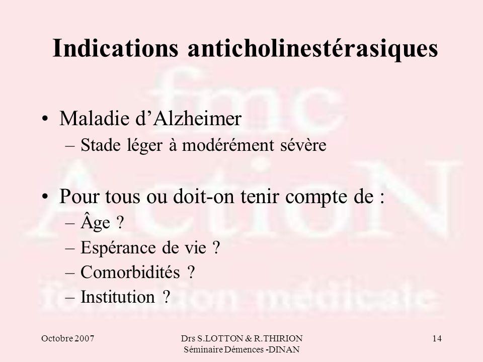 Indications anticholinestérasiques
