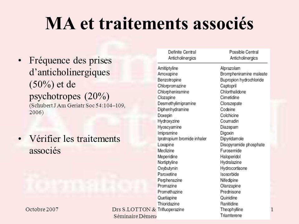 MA et traitements associés