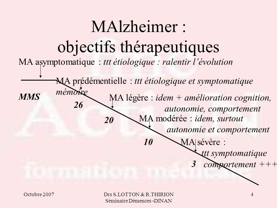 MAlzheimer : objectifs thérapeutiques