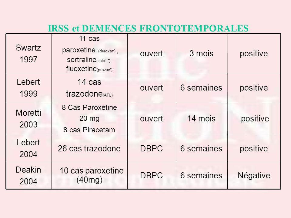 IRSS et DEMENCES FRONTOTEMPORALES