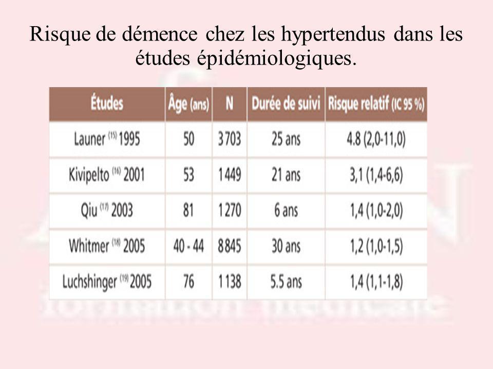 Drs S.LOTTON & R.THIRION Risque de démence chez les hypertendus dans les études épidémiologiques.