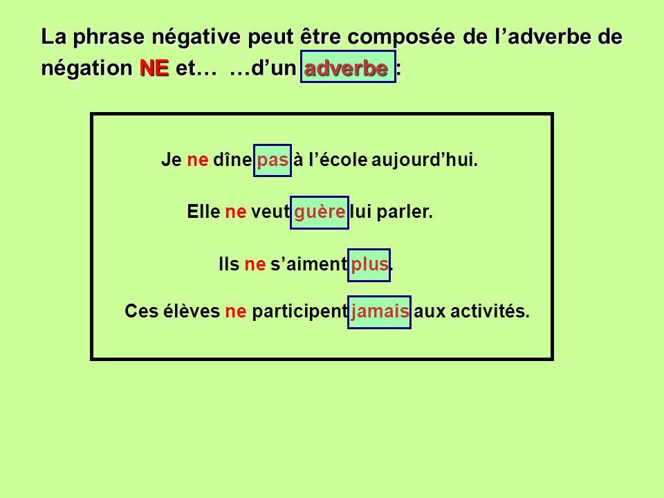 La phrase négative peut être composée de l'adverbe de négation NE et…