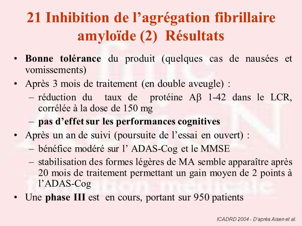 21 Inhibition de l'agrégation fibrillaire amyloïde (2) Résultats