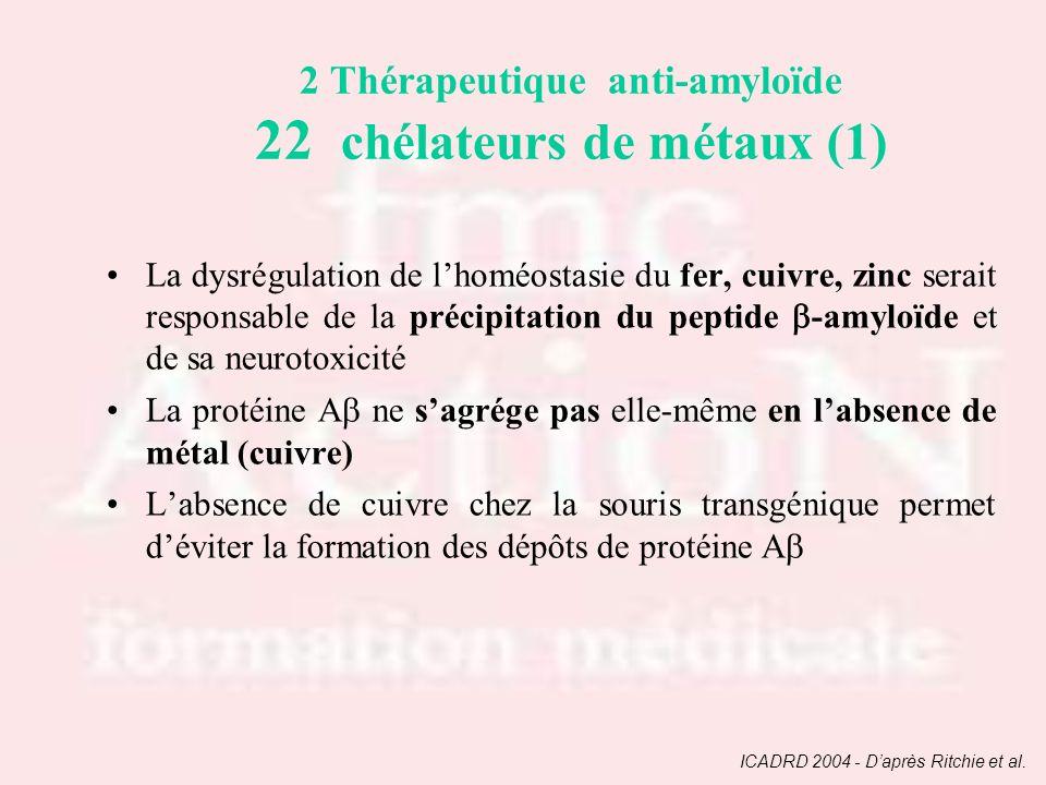2 Thérapeutique anti-amyloïde 22 chélateurs de métaux (1)