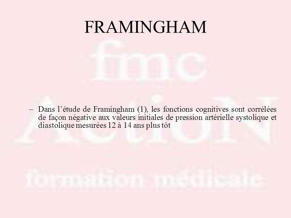 Drs S.LOTTON & R.THIRIONFRAMINGHAM.
