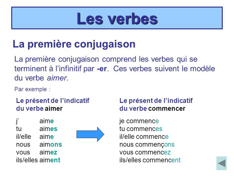 Les verbes La première conjugaison