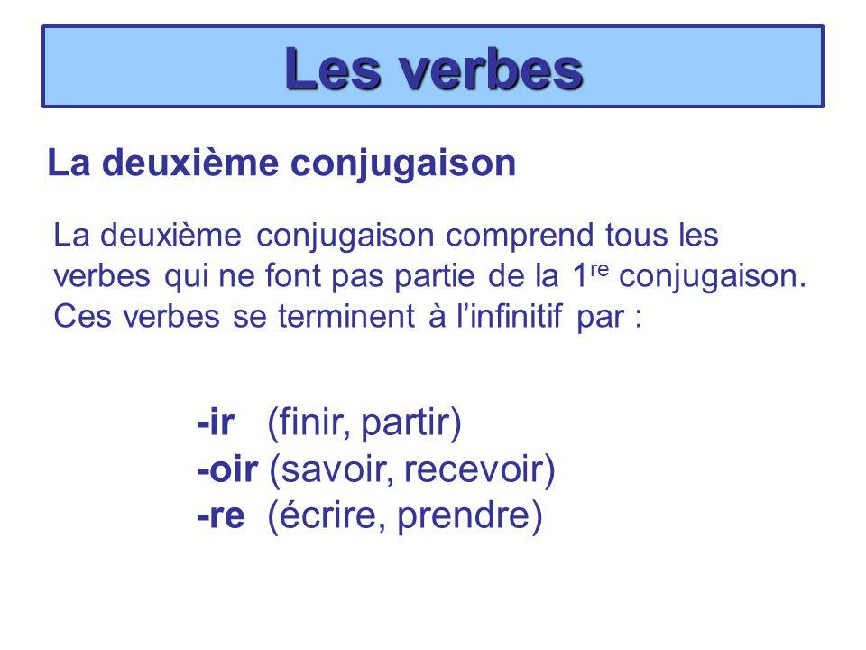 Les verbes La deuxième conjugaison -ir (finir, partir)