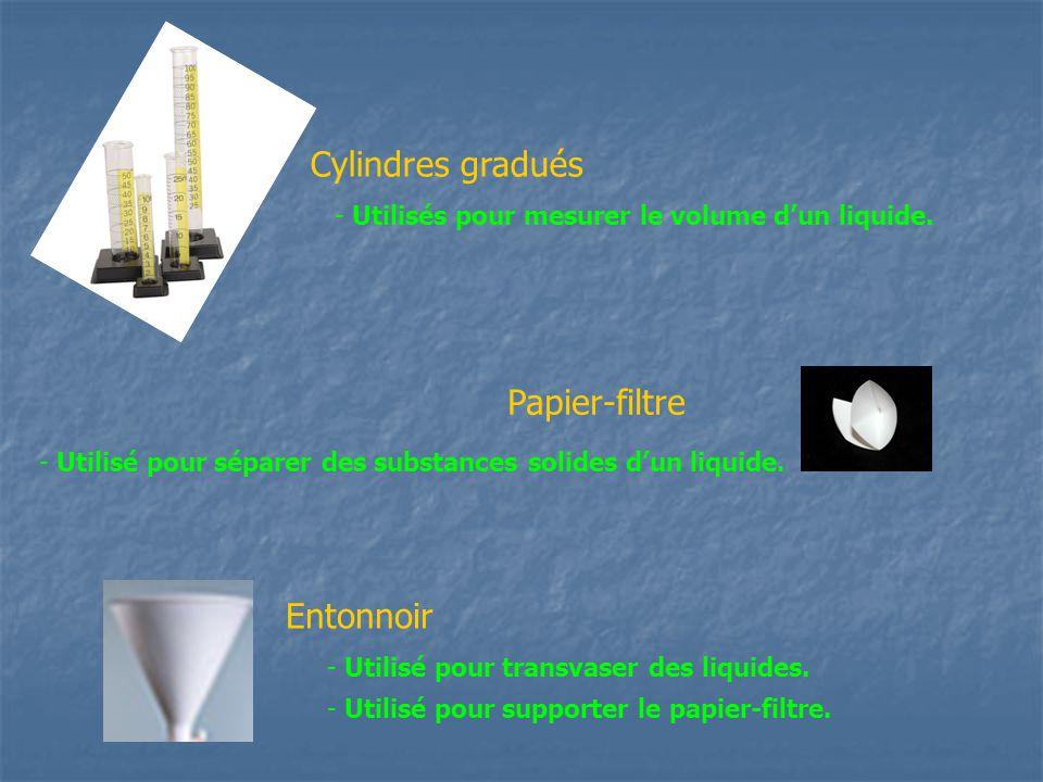 Cylindres gradués Papier-filtre Entonnoir
