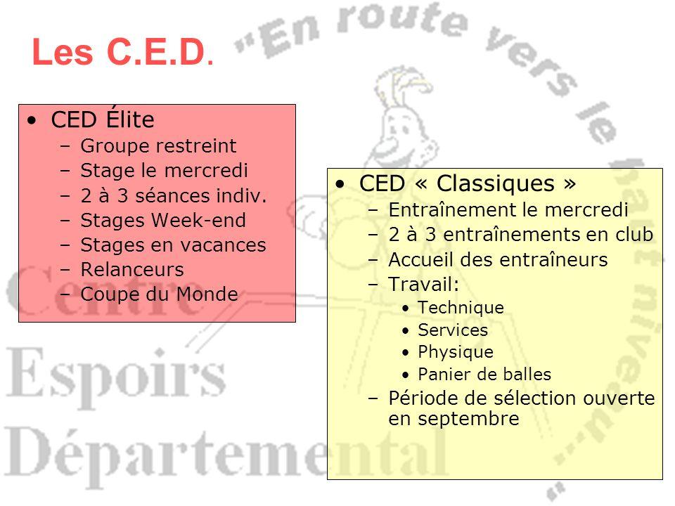 Les C.E.D. CED Élite CED « Classiques » Groupe restreint