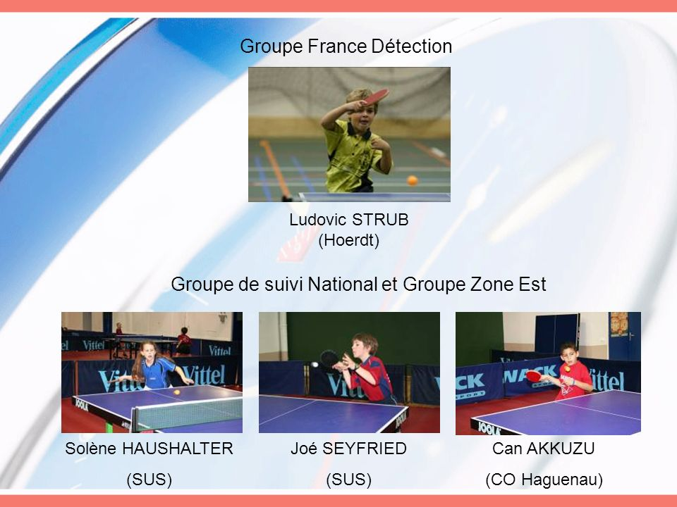 Groupe France Détection