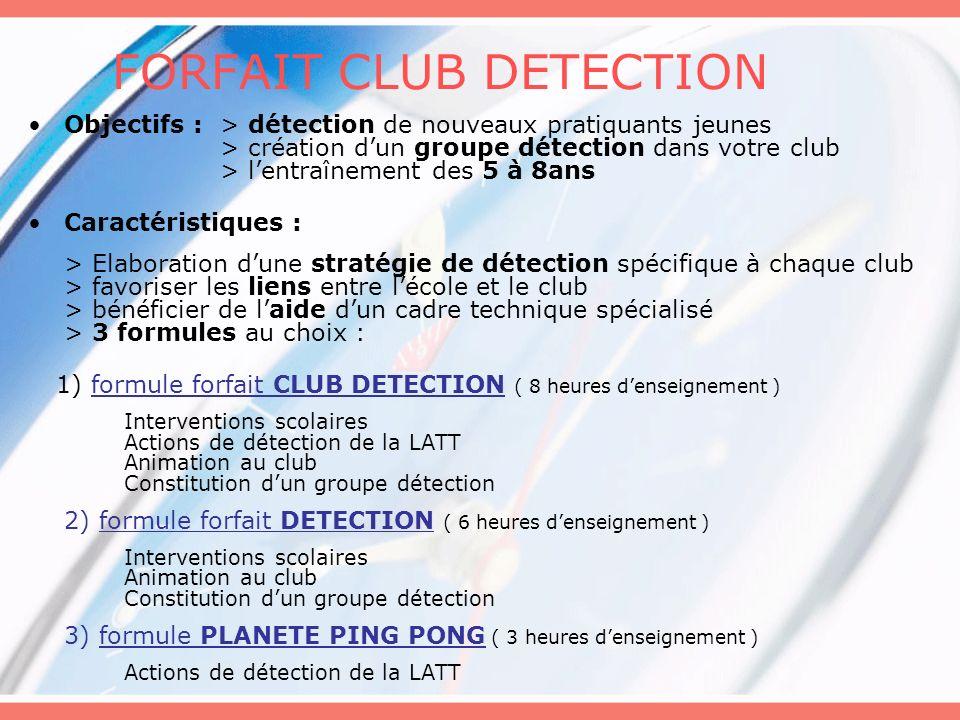 FORFAIT CLUB DETECTION