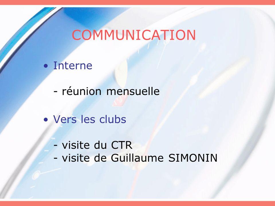 COMMUNICATION Interne - réunion mensuelle