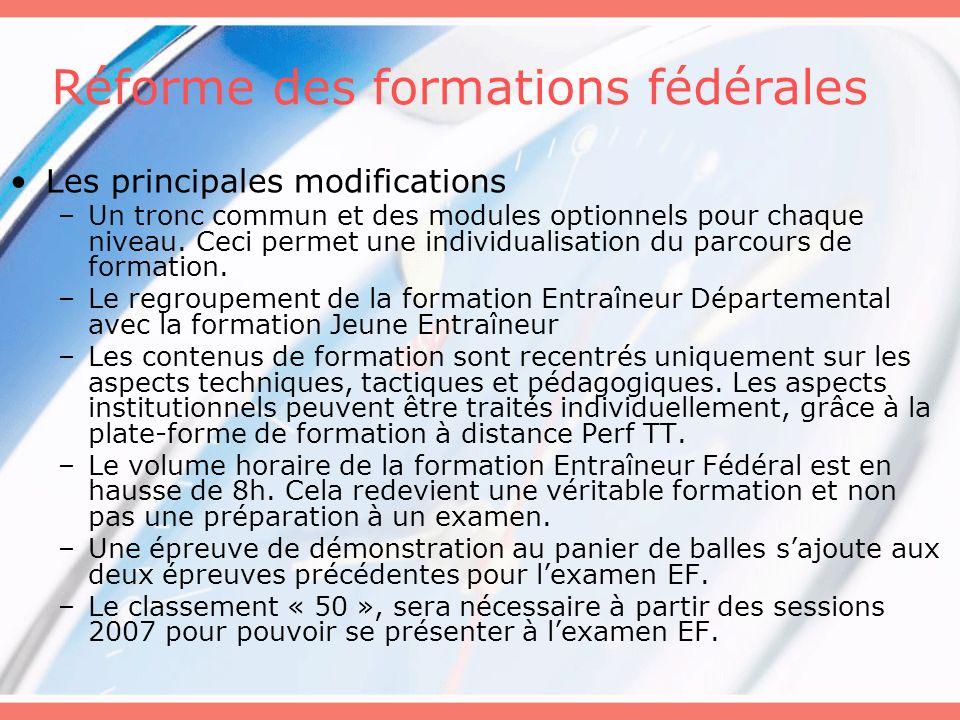 Réforme des formations fédérales