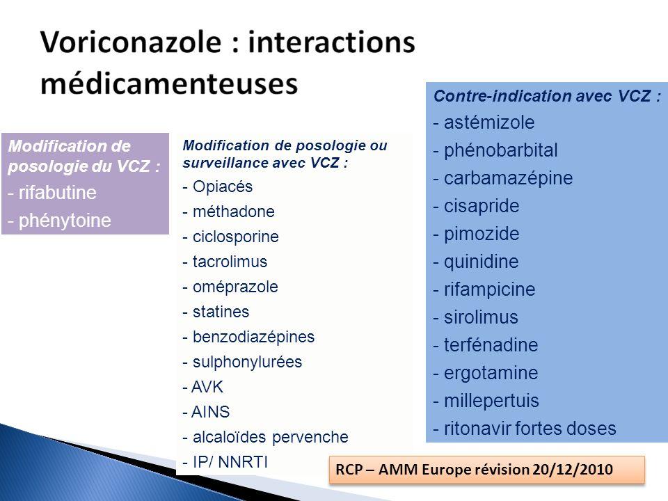 ritonavir fortes doses - rifabutine - phénytoine