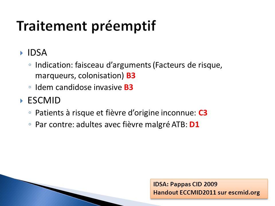 IDSA Indication: faisceau d'arguments (Facteurs de risque, marqueurs, colonisation) B3. Idem candidose invasive B3.