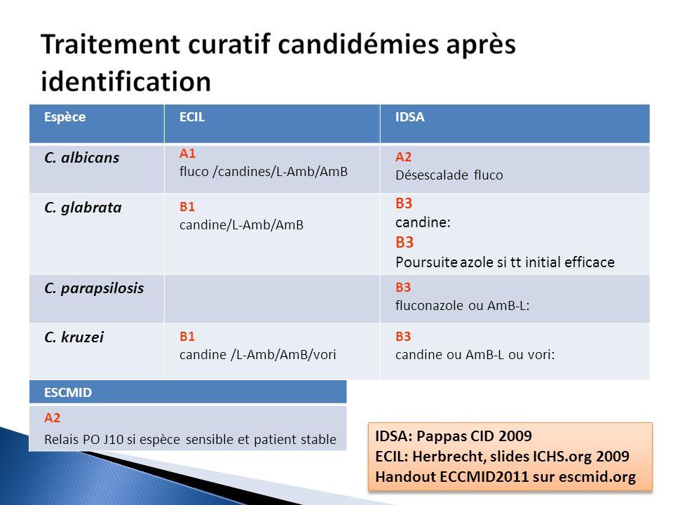 ECIL: Herbrecht, slides ICHS.org 2009