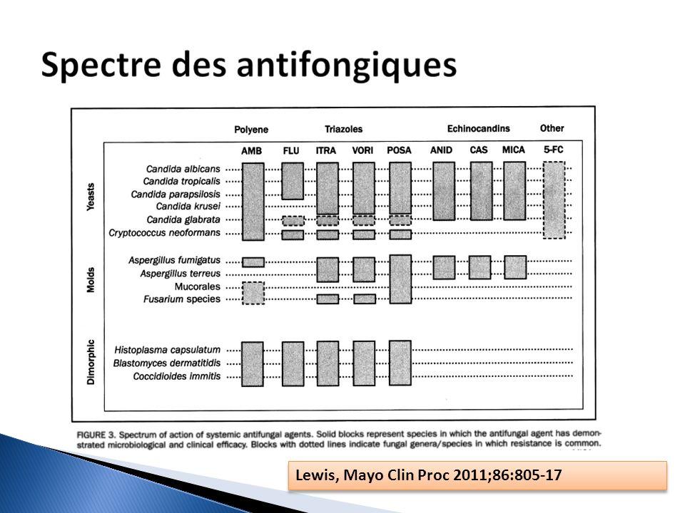 Lewis, Mayo Clin Proc 2011;86:805-17
