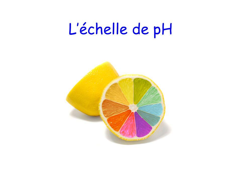 L'échelle de pH