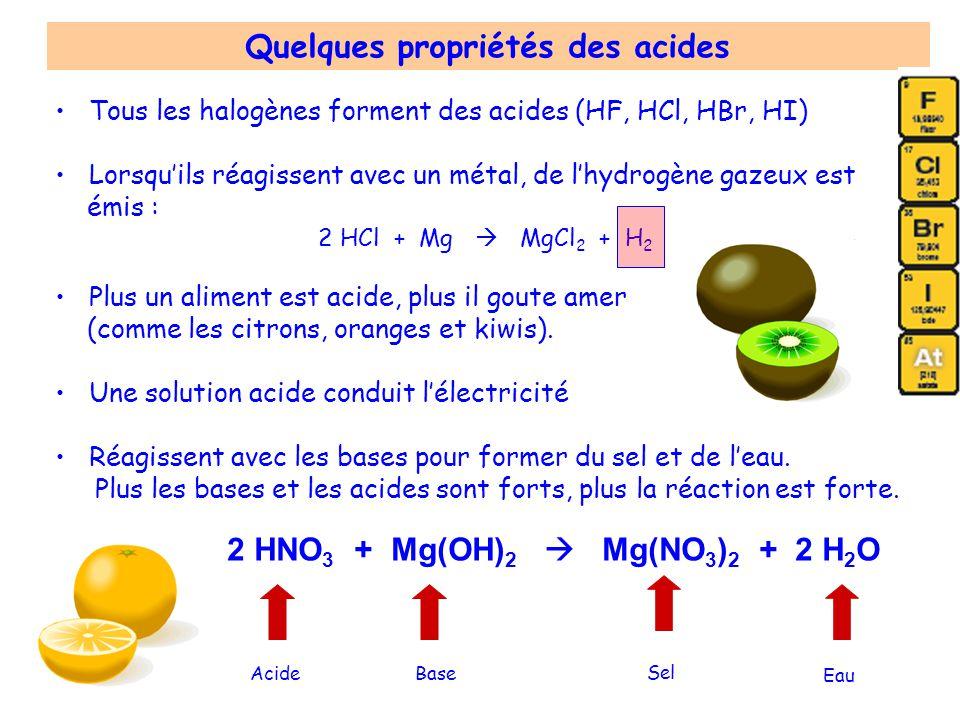 Quelques propriétés des acides