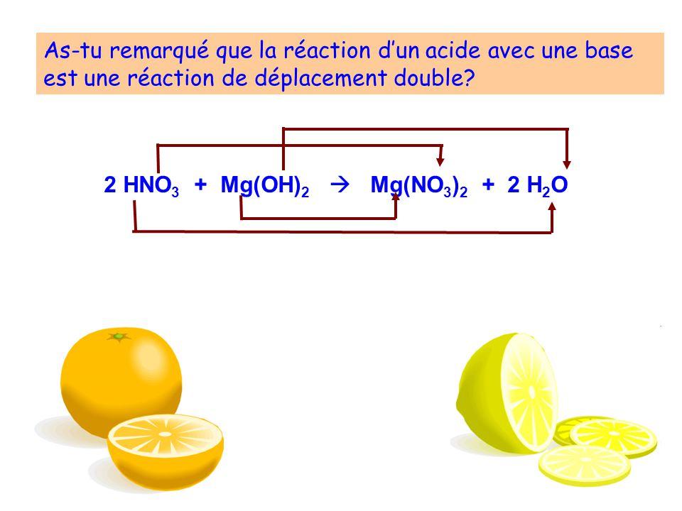 As-tu remarqué que la réaction d'un acide avec une base est une réaction de déplacement double