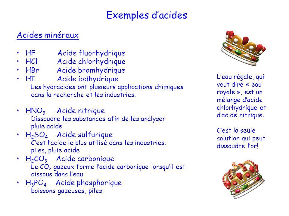 Exemples d'acides Acides minéraux HF Acide fluorhydrique