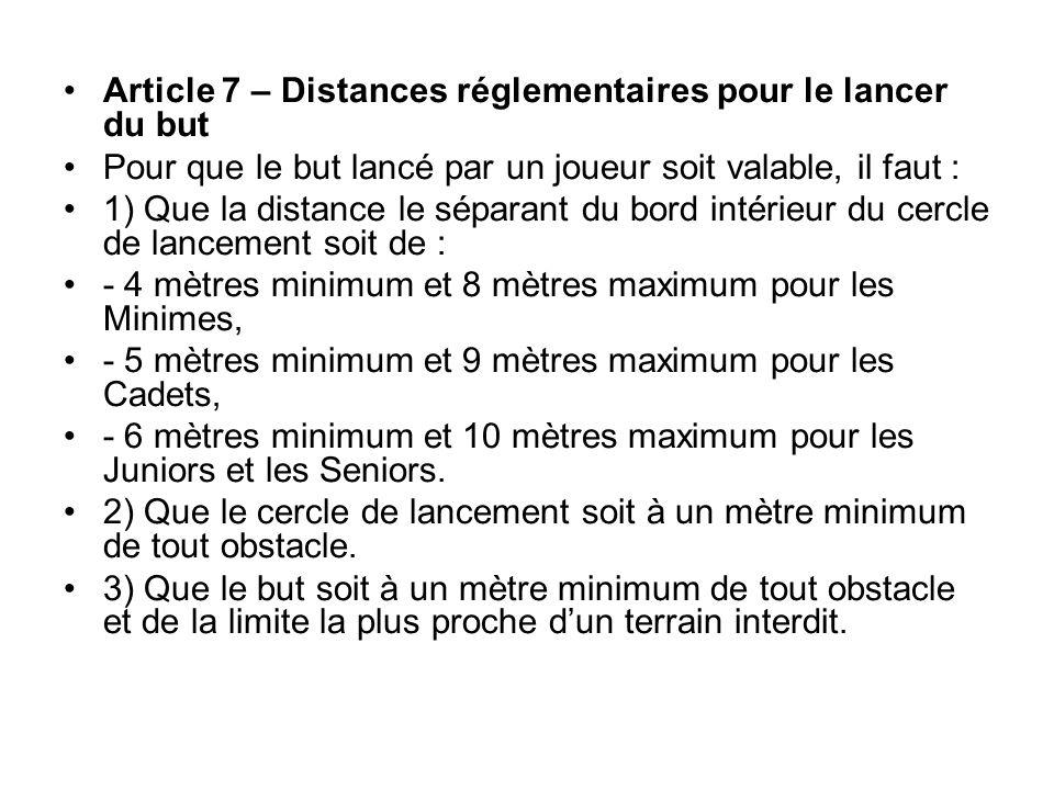 Article 7 – Distances réglementaires pour le lancer du but
