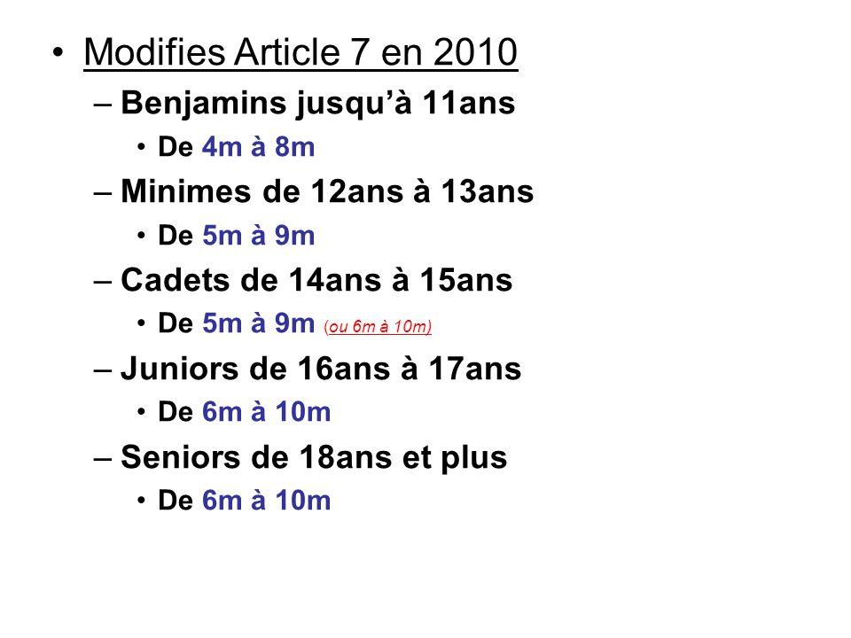Modifies Article 7 en 2010 Benjamins jusqu'à 11ans