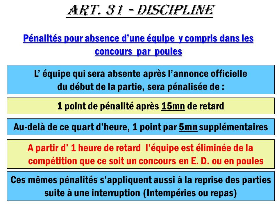 Art. 31 - Discipline Pénalités pour absence d'une équipe y compris dans les concours par poules.