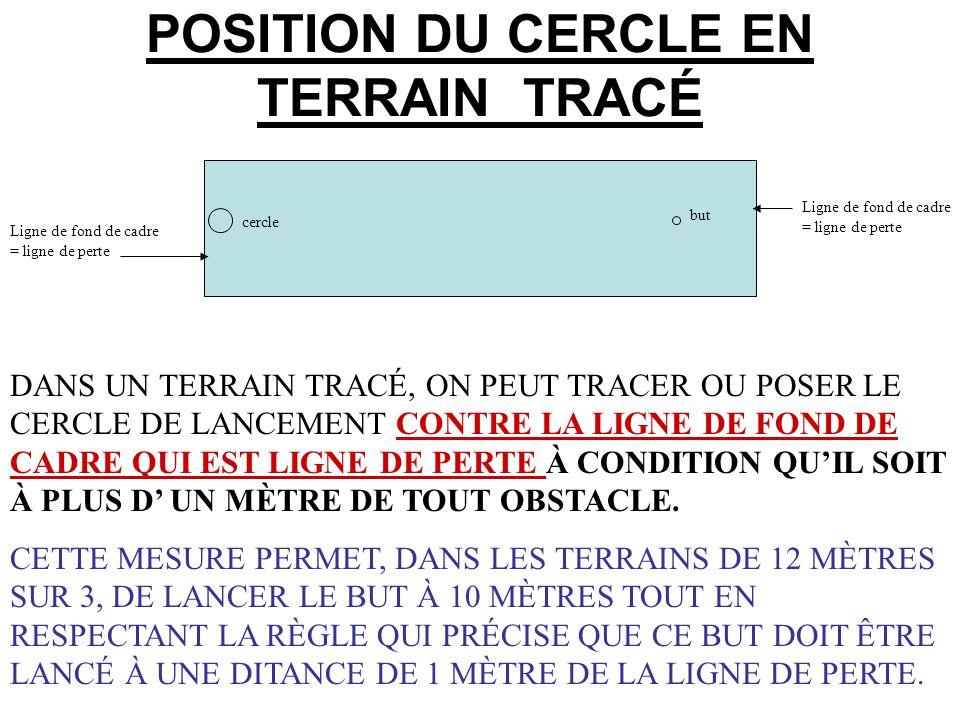 POSITION DU CERCLE EN TERRAIN TRACÉ