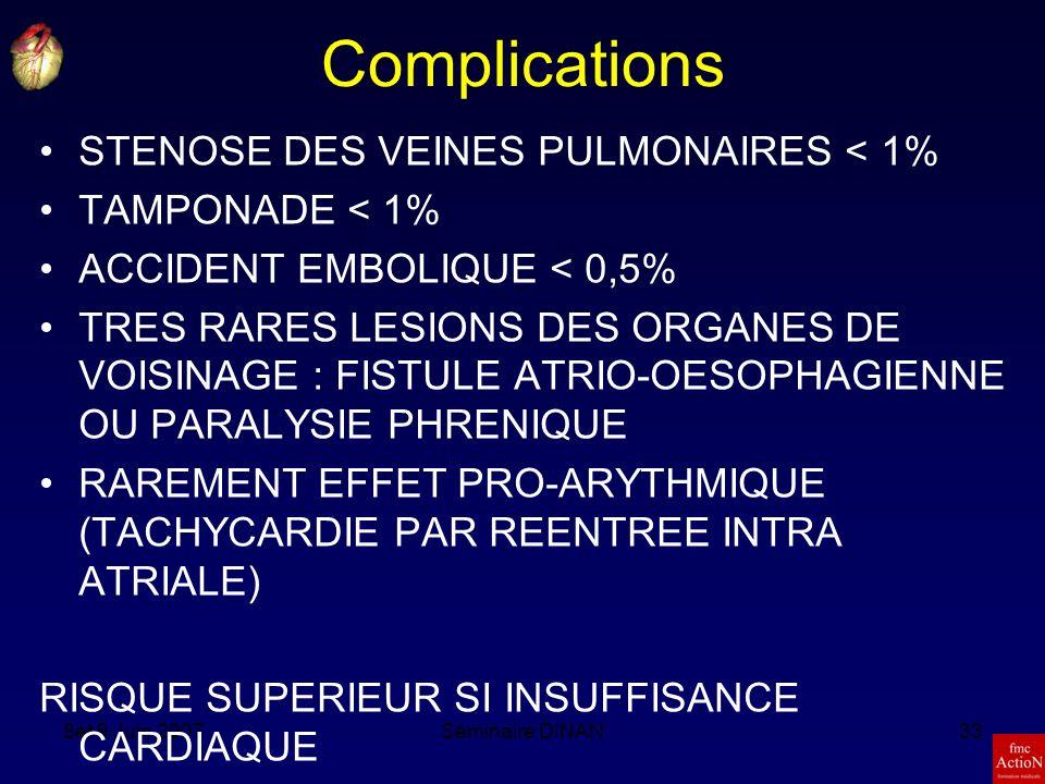 Complications STENOSE DES VEINES PULMONAIRES < 1% TAMPONADE < 1%