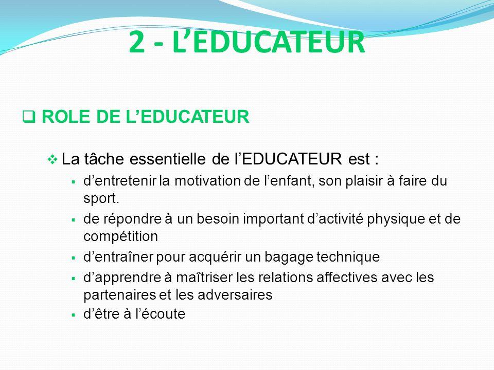 2 - L'EDUCATEUR ROLE DE L'EDUCATEUR
