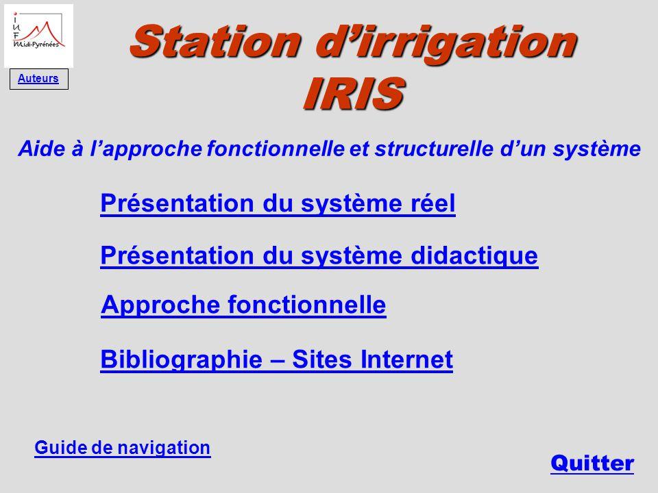 Station d'irrigation IRIS